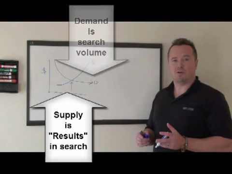 video marketing tipps